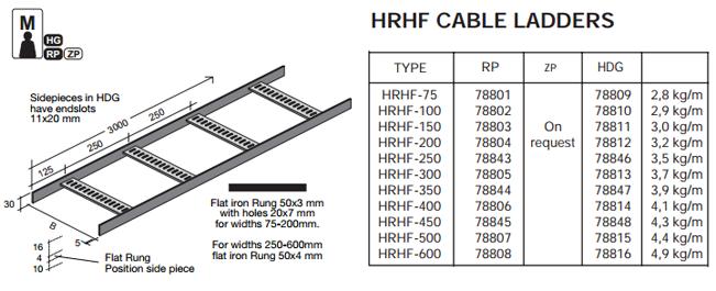 HRHF Ladders
