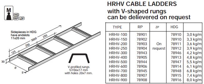 HRHV Ladders