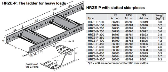 HRZE-P Ladders