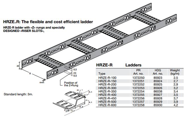 HRZE-R Ladders